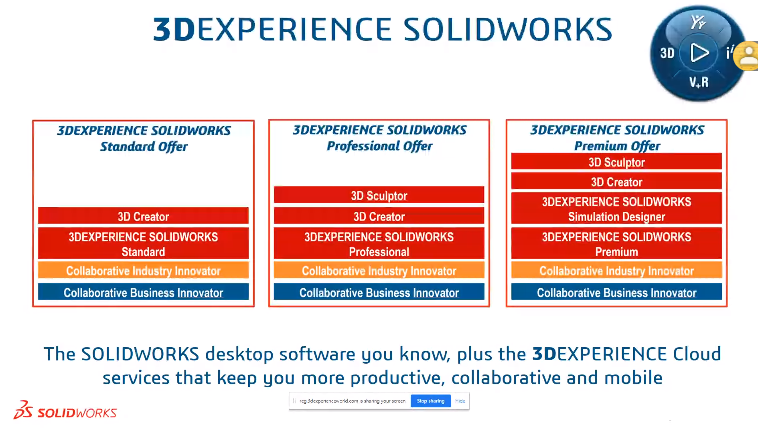 3DEXPERIENCE SOLIDWORKS