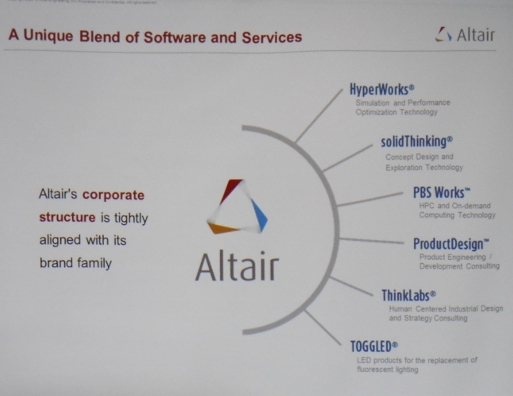 Plataforma CAE Altair Engineering