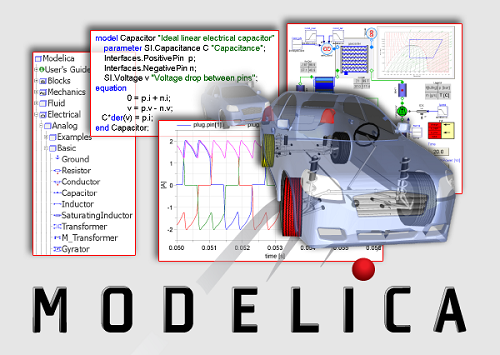 Modelica y Ansys
