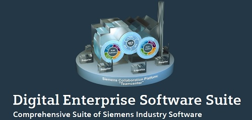 Siemens PLM Industry Analyst Event en Boston 2015