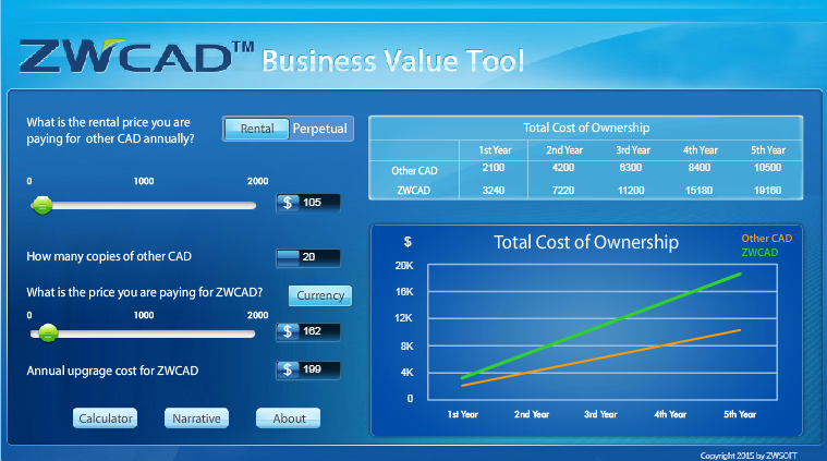 ZWCAD Business Value Tool